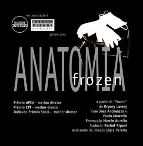 Anatomia Frozen